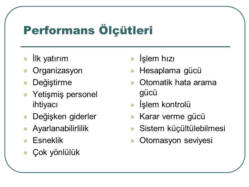 Performans Ölçütleri İlk yatırım Organizasyon Değiştirme Yetişmiş personel ihtiyacı Değişken giderler Ayarlanabilirlilik Esneklik Çok yönlülük İşlem h
