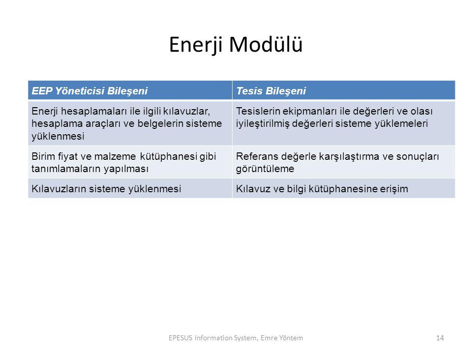 Enerji Modülü EEP Yöneticisi BileşeniTesis Bileşeni Enerji hesaplamaları ile ilgili kılavuzlar, hesaplama araçları ve belgelerin sisteme yüklenmesi Te