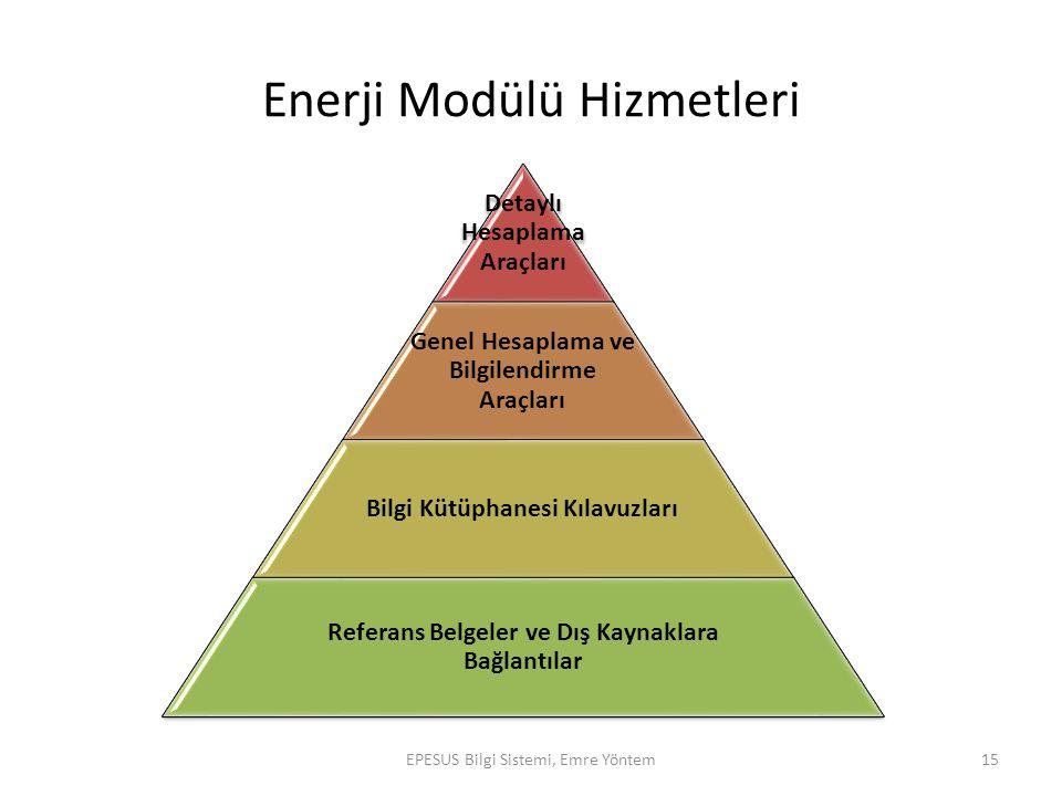 Enerji Modülü Hizmetleri EPESUS Bilgi Sistemi, Emre Yöntem15 Detaylı Hesaplama Araçları Genel Hesaplama ve Bilgilendirme Araçları Bilgi Kütüphanesi Kı