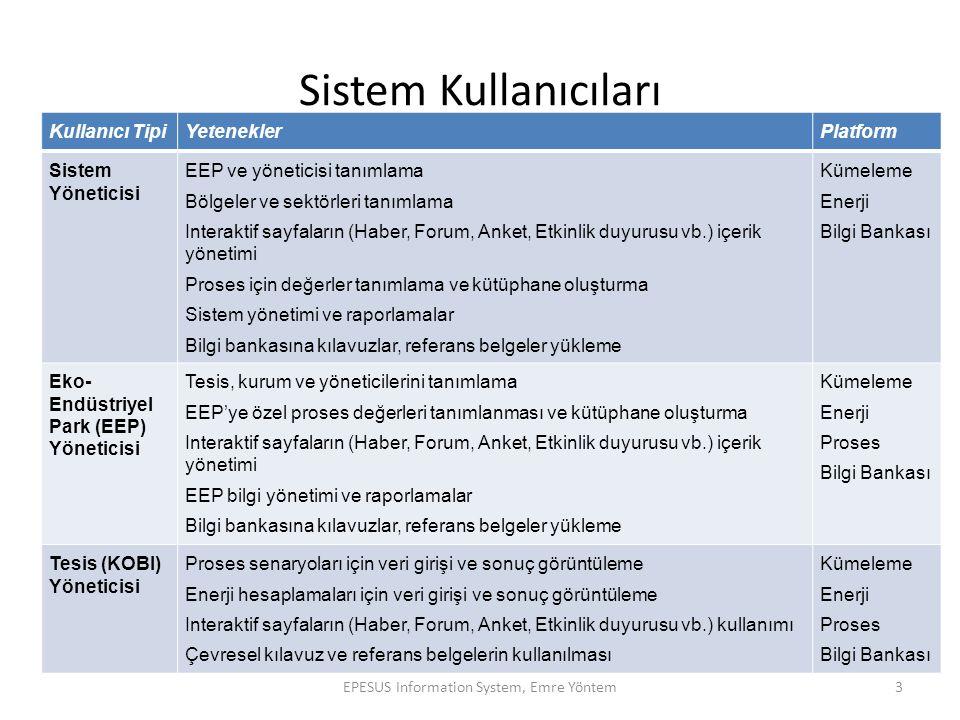 Sistem Kullanıcıları Kullanıcı TipiYeteneklerPlatform Sistem Yöneticisi EEP ve yöneticisi tanımlama Bölgeler ve sektörleri tanımlama Interaktif sayfal