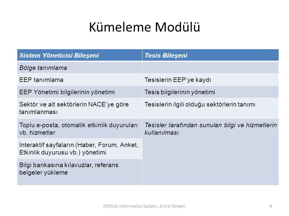 Kümeleme Modülü Sistem Yöneticisi BileşeniTesis Bileşeni Bölge tanımlama EEP tanımlamaTesislerin EEP'ye kaydı EEP Yönetimi bilgilerinin yönetimiTesis
