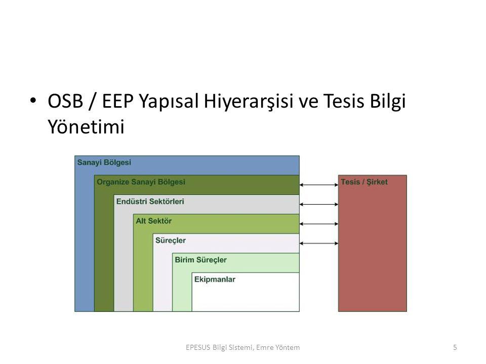 OSB / EEP Yapısal Hiyerarşisi ve Tesis Bilgi Yönetimi EPESUS Bilgi Sistemi, Emre Yöntem5