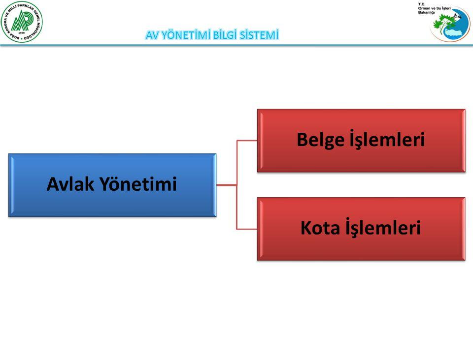 Avlak Yönetimi Belge İşlemleri Kota İşlemleri