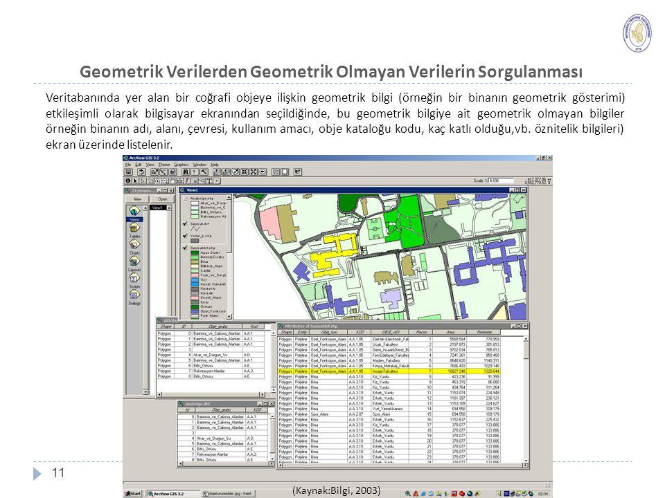 Geometrik Verilerden Geometrik Olmayan Verilerin Sorgulanması 11 Veritabanında yer alan bir coğrafi objeye ilişkin geometrik bilgi (örneğin bir binanın geometrik gösterimi) etkileşimli olarak bilgisayar ekranından seçildiğinde, bu geometrik bilgiye ait geometrik olmayan bilgiler örneğin binanın adı, alanı, çevresi, kullanım amacı, obje kataloğu kodu, kaç katlı olduğu,vb.