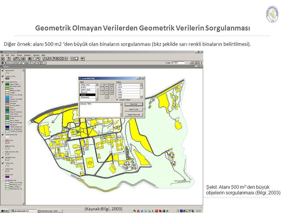 Geometrik Olmayan Verilerden Geometrik Verilerin Sorgulanması 13 Diğer örnek: alanı 500 m2 'den büyük olan binaların sorgulanması (bkz şekilde sarı renkli binaların belirtilmesi).