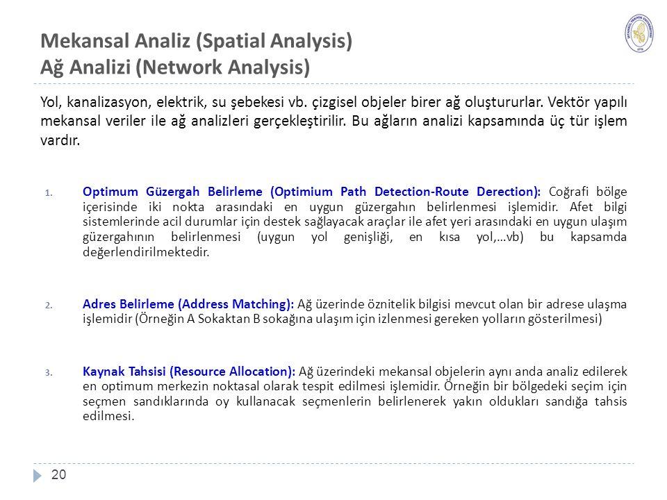 Mekansal Analiz (Spatial Analysis) Ağ Analizi (Network Analysis) 20 Yol, kanalizasyon, elektrik, su şebekesi vb.