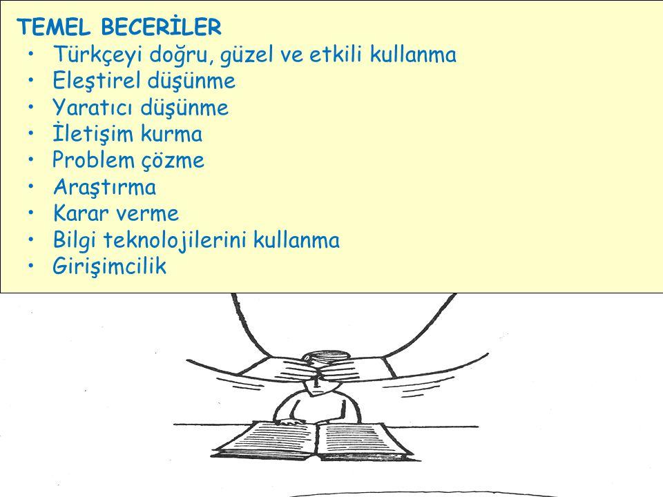 PROGRAMIN TEMEL YAKLAŞIMI Türkçe Dersi Öğretim Programı'nda öğrencilerin okuma, dinleme, konuşma, yazma ve dil bilgisi becerilerini geliştirmeleri; di