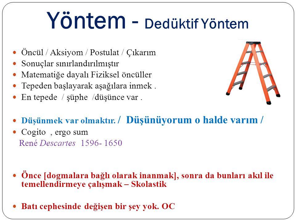 Yöntem - Dedüktif Yöntem Öncül / Aksiyom / Postulat / Çıkarım Sonuçlar sınırlandırılmıştır Matematiğe dayalı Fiziksel öncüller Tepeden başlayarak aşağ