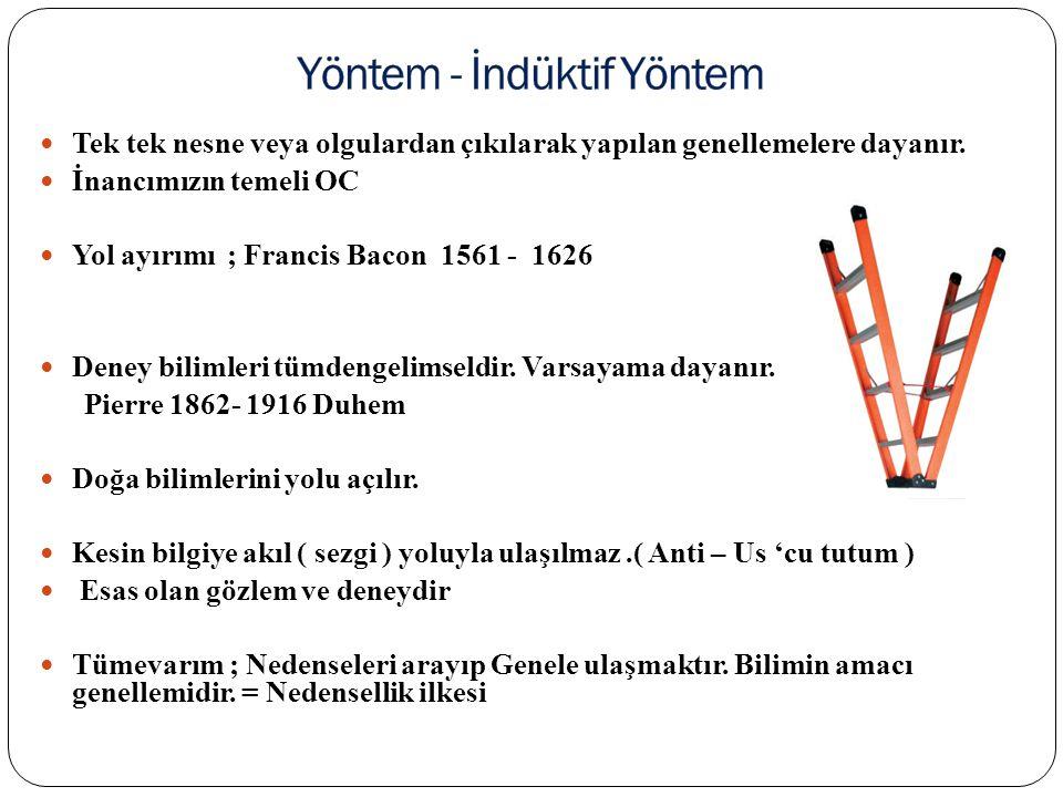 Tek tek nesne veya olgulardan çıkılarak yapılan genellemelere dayanır. İnancımızın temeli OC Yol ayırımı ; Francis Bacon 1561 - 1626 Deney bilimleri t