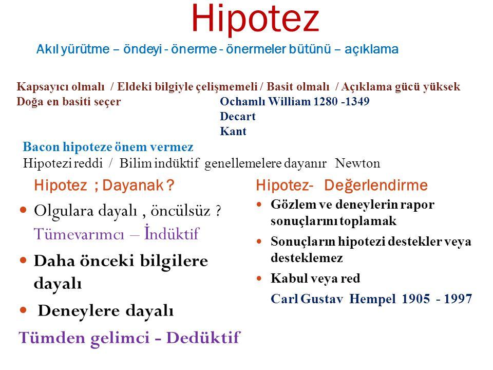 Hipotez Akıl yürütme – öndeyi - önerme - önermeler bütünü – açıklama vaadi Hipotez ; Dayanak ? Hipotez- Değerlendirme Olgulara dayalı, öncülsüz ? Tüme