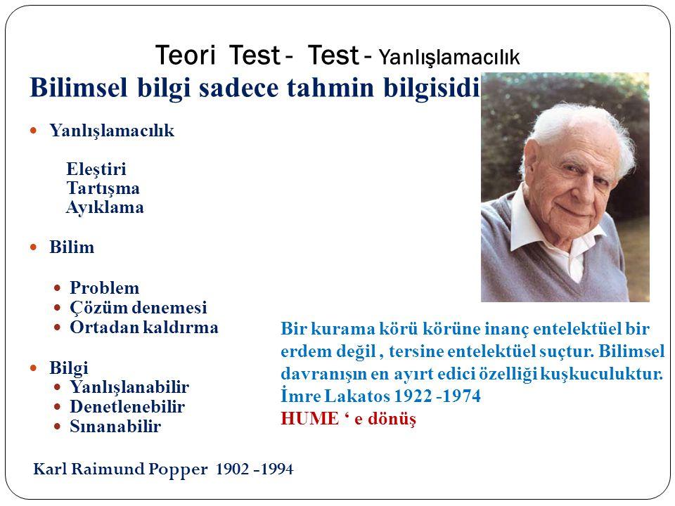 Teori Test - Test - Yanlışlamacılık Bilimsel bilgi sadece tahmin bilgisidir. Yanlışlamacılık Eleştiri Tartışma Ayıklama Bilim Problem Çözüm denemesi O