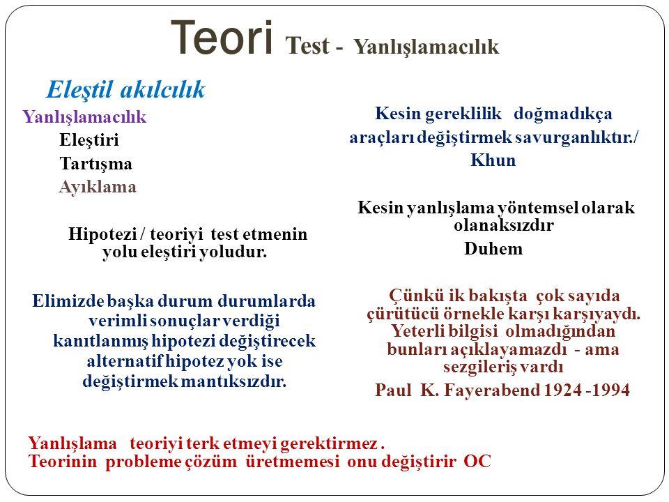 Teori Test - Yanlışlamacılık Eleştil akılcılık Yanlışlamacılık Eleştiri Tartışma Ayıklama Hipotezi / teoriyi test etmenin yolu eleştiri yoludur. Elimi