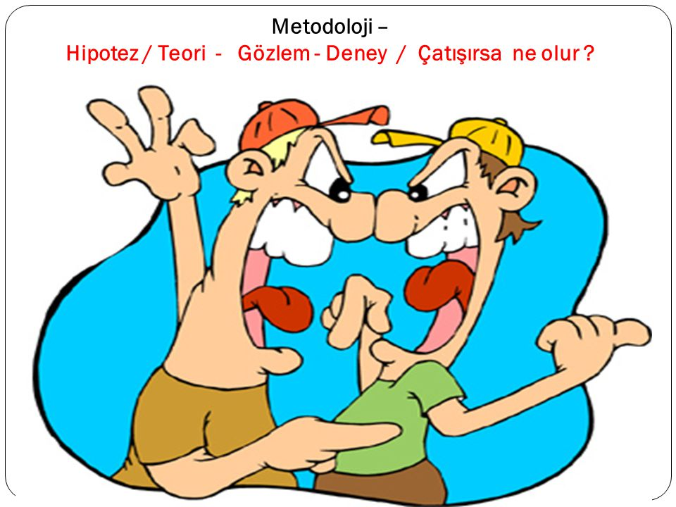 Metodoloji – Hipotez / Teori - Gözlem - Deney / Çatışırsa ne olur .