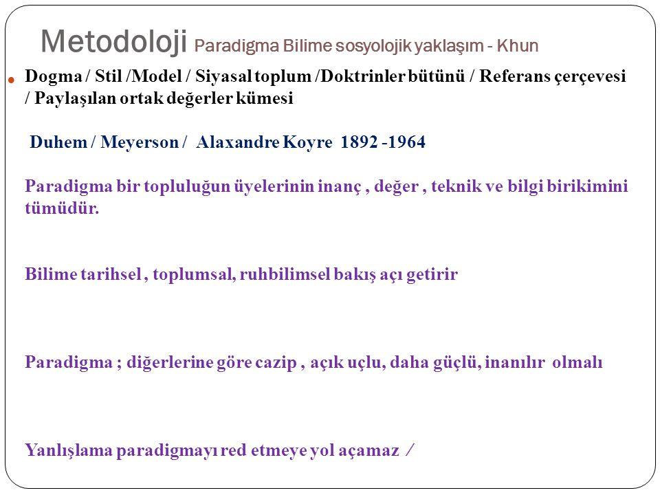 Metodoloji Paradigma Bilime sosyolojik yaklaşım - Khun Dogma / Stil /Model / Siyasal toplum /Doktrinler bütünü / Referans çerçevesi / Paylaşılan ortak