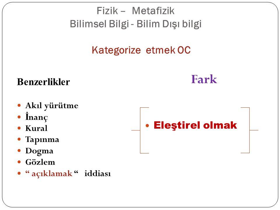 Fizik – Metafizik Bilimsel Bilgi - Bilim Dışı bilgi Kategorize etmek OC Benzerlikler Akıl yürütme İ nanç Kural Tapınma Dogma Gözlem açıklamak iddiası Fark Eleştirel olmak