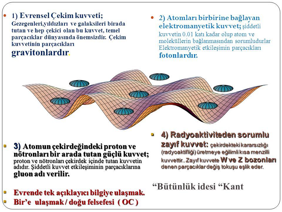 Teori - Dayanakların temeli - Deney doğaya sorulmuş bir sorudur Galileo AKIL / AKILCILIK DENEY / DENEYCİLİK Kesin ve evrensel bilgilere ancak akıl aracılığıyla ve tümdengelimli bir yöntemsel yaklaşımla ulaşılabilir Gerçek olan her şey USSAL, ussal olan her şey gerçektir Georg Wilhelm Friedrich Hegel (1770 - 1831 Parçalara ayır ; Descartes 1596 - 1650 Deneyim dışı her türlü bilgiyi reddeder İnsan gözlemlerinin / deneylerin izin verdiği kadar eylemde bulunabilir ve nedenleri anlayabilir.