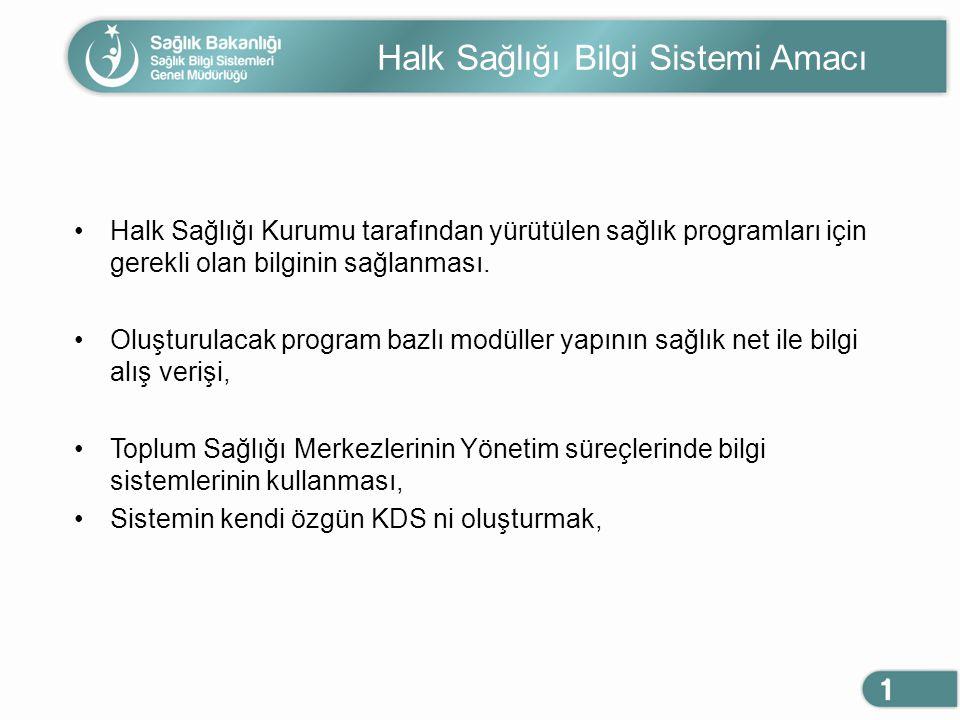 Halk Sağlığı Bilgi Sistemi Amacı Halk Sağlığı Kurumu tarafından yürütülen sağlık programları için gerekli olan bilginin sağlanması. Oluşturulacak prog