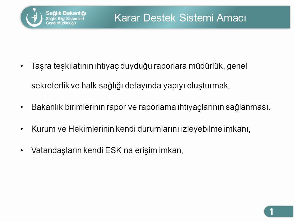 Karar Destek Sistemi Amacı Taşra teşkilatının ihtiyaç duyduğu raporlara müdürlük, genel sekreterlik ve halk sağlığı detayında yapıyı oluşturmak, Bakan