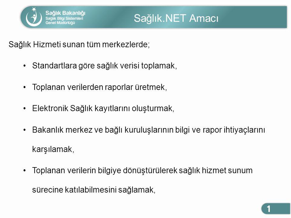 Sağlık.NET Amacı Sağlık Hizmeti sunan tüm merkezlerde; Standartlara göre sağlık verisi toplamak, Toplanan verilerden raporlar üretmek, Elektronik Sağl