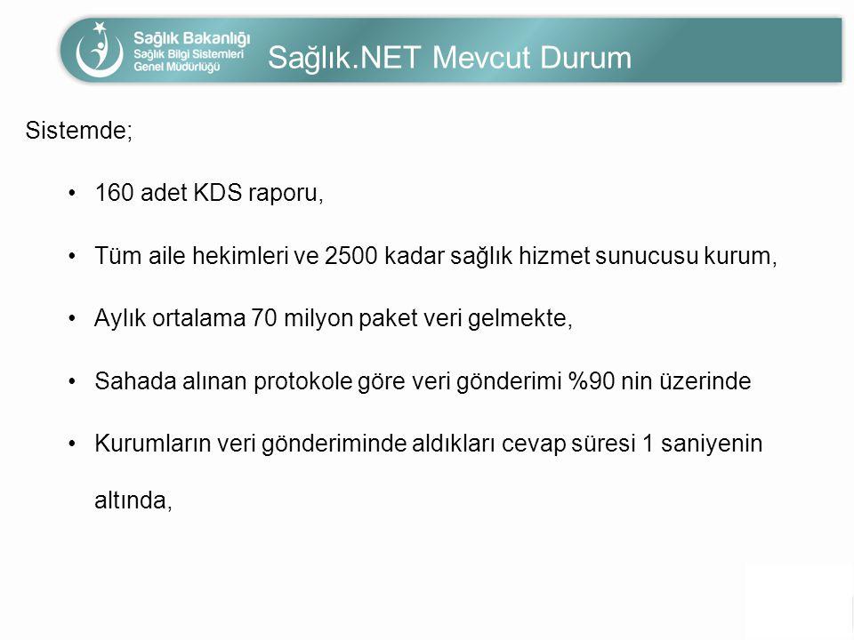 Sağlık.NET Mevcut Durum Sistemde; 160 adet KDS raporu, Tüm aile hekimleri ve 2500 kadar sağlık hizmet sunucusu kurum, Aylık ortalama 70 milyon paket v