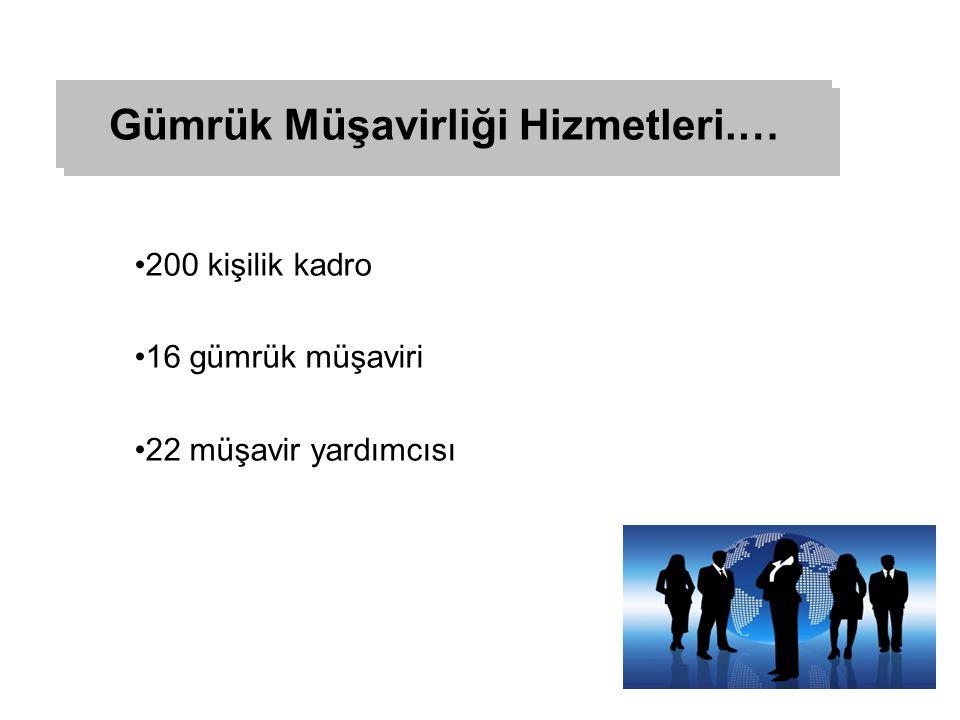 200 kişilik kadro 16 gümrük müşaviri 22 müşavir yardımcısı Gümrük Müşavirliği Hizmetleri.…