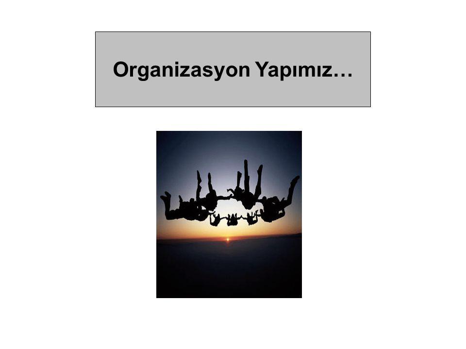 Belgelerimiz & Üyeliklerimiz…