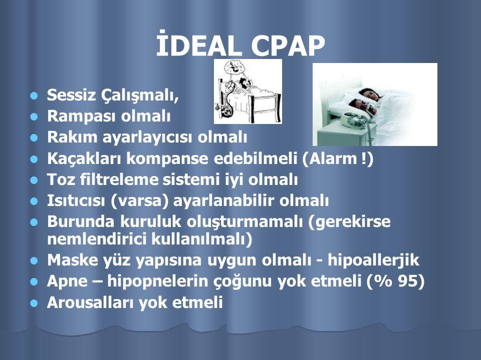 İDEAL CPAP Sessiz Çalışmalı, Rampası olmalı Rakım ayarlayıcısı olmalı Kaçakları kompanse edebilmeli (Alarm !) Toz filtreleme sistemi iyi olmalı Isıtıc