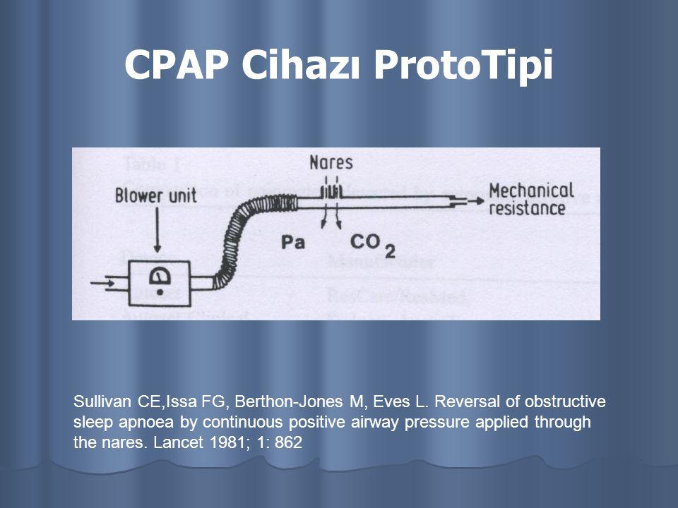 CPAP Cihazı ProtoTipi Sullivan CE,Issa FG, Berthon-Jones M, Eves L. Reversal of obstructive sleep apnoea by continuous positive airway pressure applie