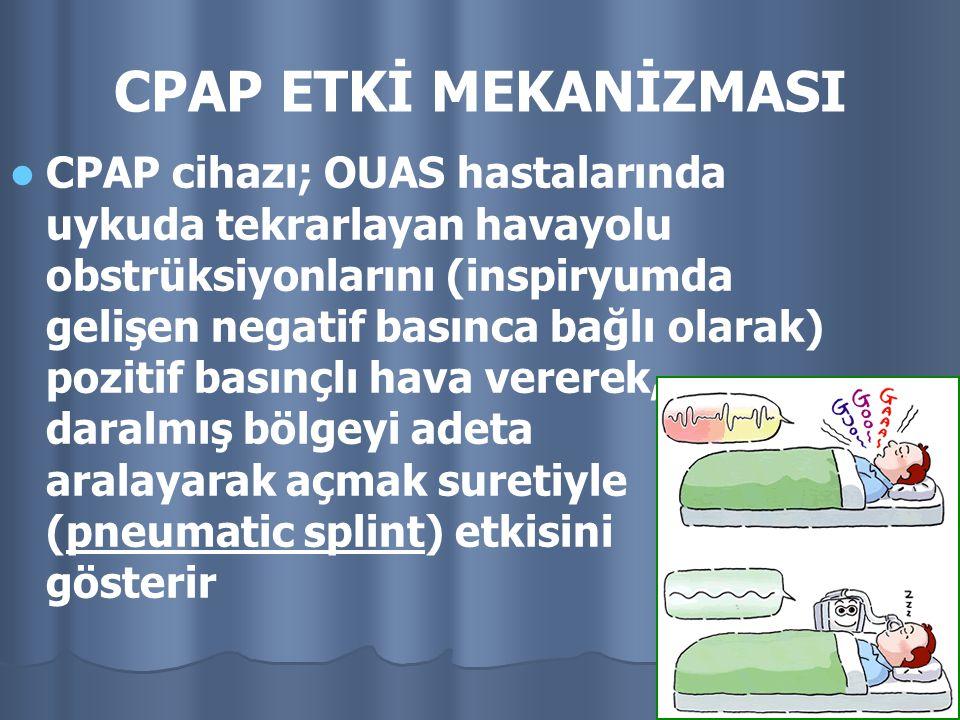 CPAP ETKİ MEKANİZMASI CPAP cihazı; OUAS hastalarında uykuda tekrarlayan havayolu obstrüksiyonlarını (inspiryumda gelişen negatif basınca bağlı olarak)