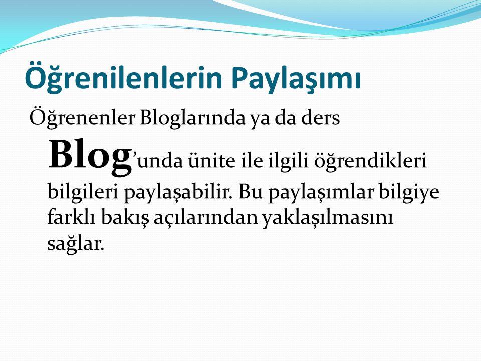 Öğrenilenlerin Paylaşımı Öğrenenler Bloglarında ya da ders Blog 'unda ünite ile ilgili öğrendikleri bilgileri paylaşabilir. Bu paylaşımlar bilgiye far