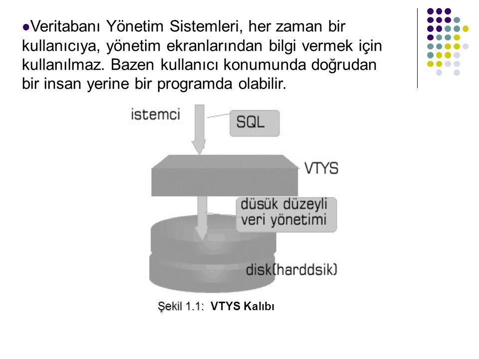Şekil 1.1: Şekil 1.1: VTYS Kalıbı Veritabanı Yönetim Sistemleri, her zaman bir kullanıcıya, yönetim ekranlarından bilgi vermek için kullanılmaz. Bazen