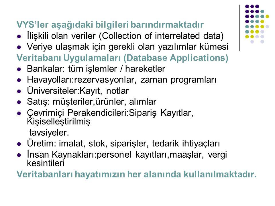 VYS'ler aşağıdaki bilgileri barındırmaktadır İlişkili olan veriler (Collection of interrelated data) Veriye ulaşmak için gerekli olan yazılımlar kümes