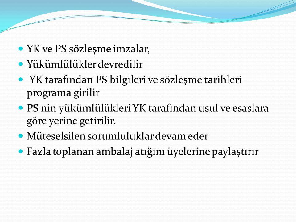 039 ONLİNE İŞLEMLER