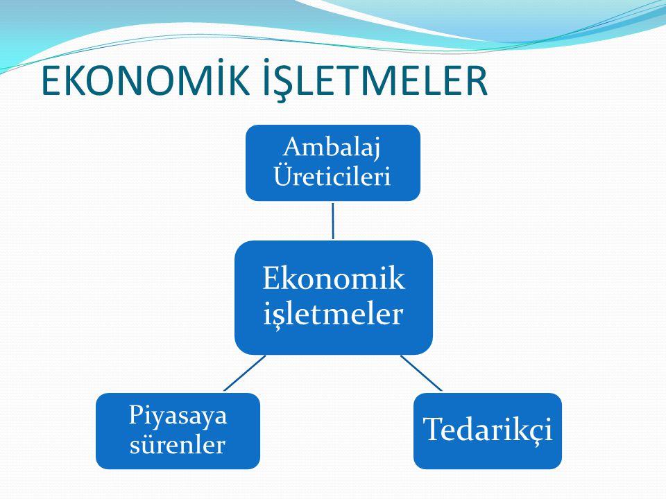 EKONOMİK İŞLETMELER Ekonomik işletmeler Ambalaj Üreticileri Tedarikçi Piyasaya sürenler