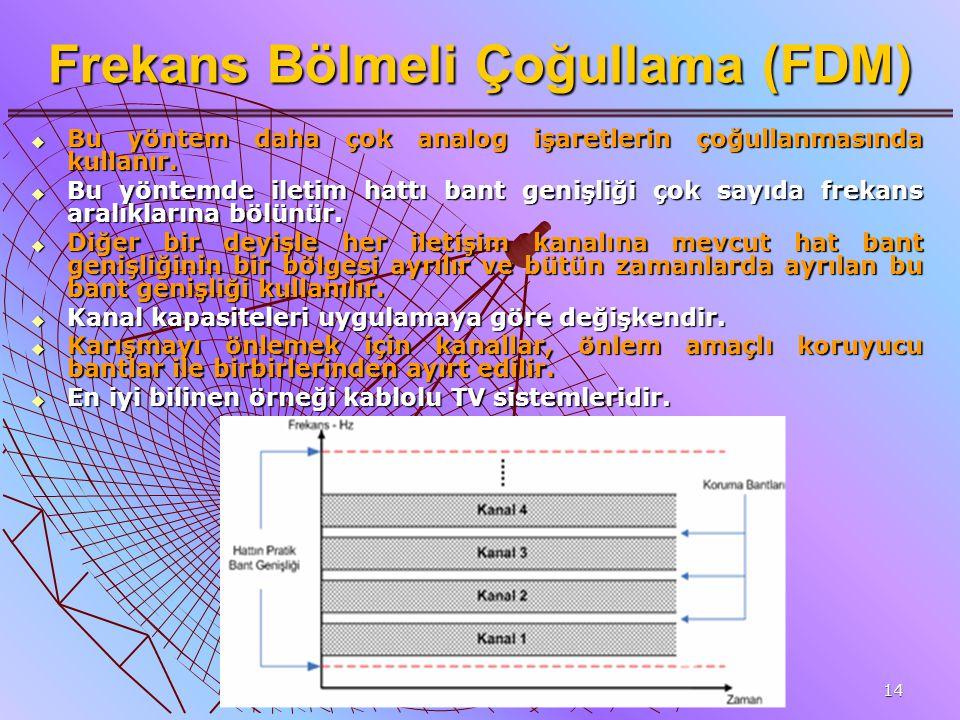 14 Frekans Bölmeli Çoğullama (FDM)  Bu yöntem daha çok analog işaretlerin çoğullanmasında kullanır.  Bu yöntemde iletim hattı bant genişliği çok say