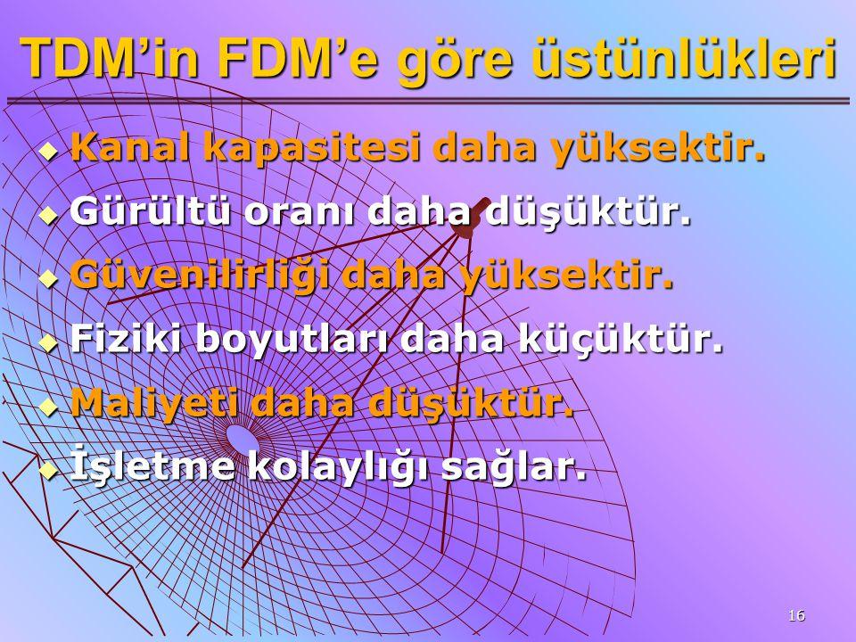 16 TDM'in FDM'e göre üstünlükleri  Kanal kapasitesi daha yüksektir.  Gürültü oranı daha düşüktür.  Güvenilirliği daha yüksektir.  Fiziki boyutları