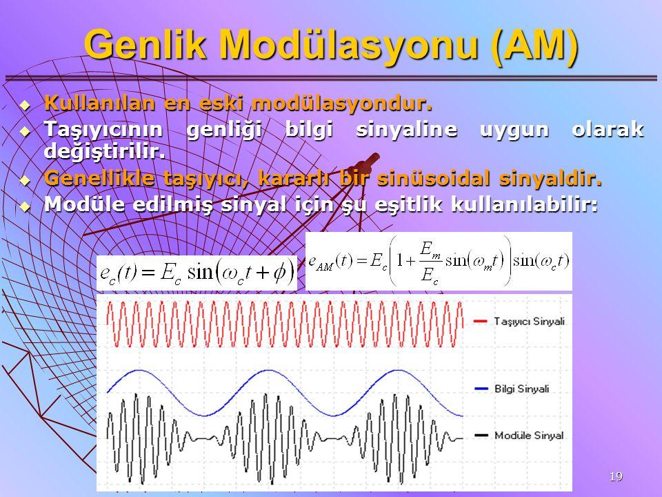 19 Genlik Modülasyonu (AM)  Kullanılan en eski modülasyondur.  Taşıyıcının genliği bilgi sinyaline uygun olarak değiştirilir.  Genellikle taşıyıcı,