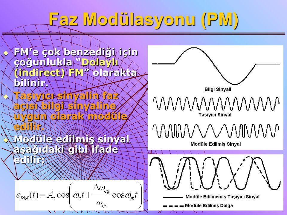 """21 Faz Modülasyonu (PM)  FM'e çok benzediği için çoğunlukla """"Dolaylı (indirect) FM"""" olarakta bilinir.  Taşıyıcı sinyalin faz açısı bilgi sinyaline u"""