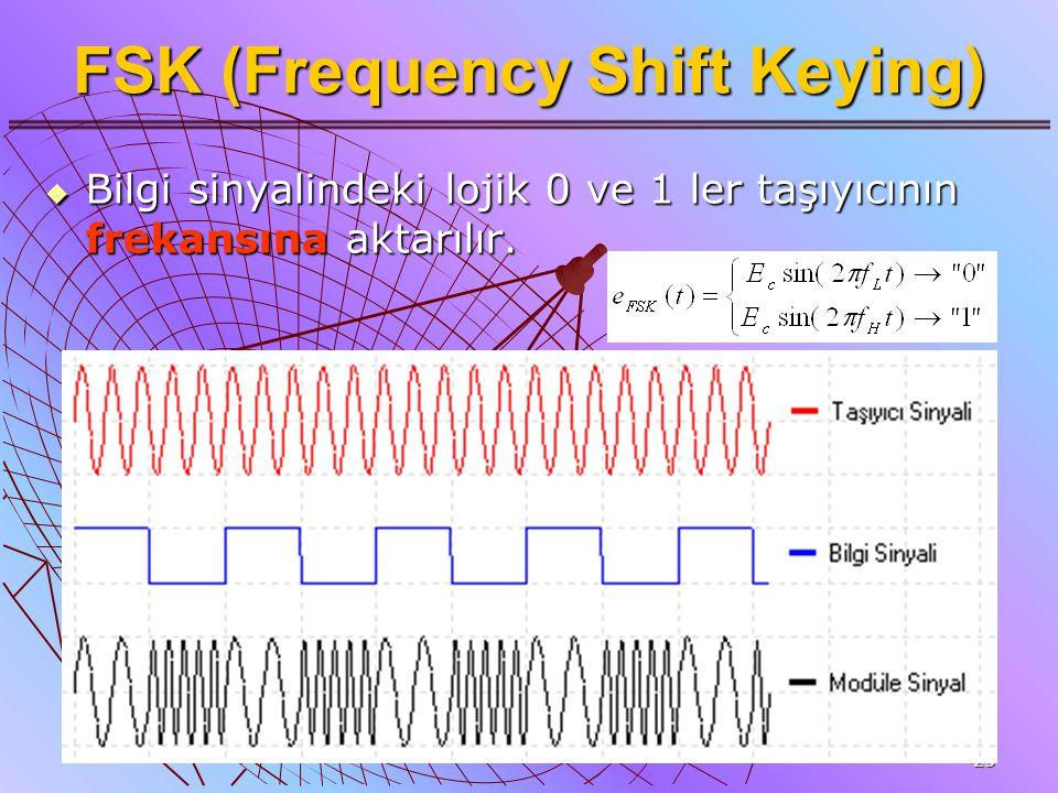 23 FSK (Frequency Shift Keying)  Bilgi sinyalindeki lojik 0 ve 1 ler taşıyıcının frekansına aktarılır.