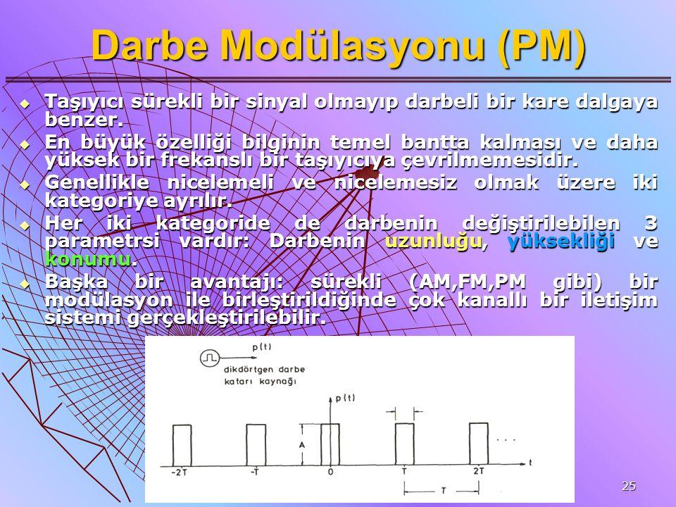 25 Darbe Modülasyonu (PM)  Taşıyıcı sürekli bir sinyal olmayıp darbeli bir kare dalgaya benzer.  En büyük özelliği bilginin temel bantta kalması ve