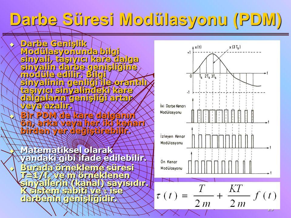 29 Darbe Süresi Modülasyonu (PDM)  Darbe Genişlik Modülasyonunda bilgi sinyali, taşıyıcı kare dalga sinyalin darbe genişliğine modüle edilir. Bilgi s