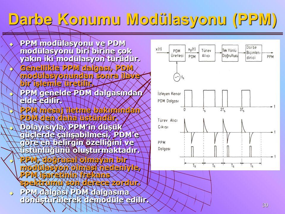 30 Darbe Konumu Modülasyonu (PPM)  PPM modülasyonu ve PDM modülasyonu biri birine çok yakın iki modülasyon türüdür.  Genellikle PPM dalgası, PDM mod
