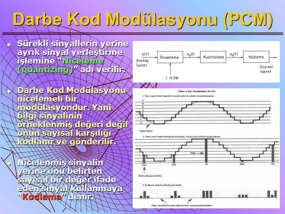 """31 Darbe Kod Modülasyonu (PCM)  Sürekli sinyallerin yerine ayrık sinyal yerleştirme işlemine """"Niceleme (quantizing)"""" adı verilir.  Darbe Kod Modülas"""