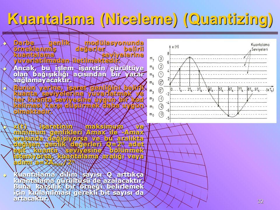 32 Kuantalama (Niceleme) (Quantizing)  Darbe genlik modülasyonunda örneklenmiş değerler belirli kuantalama seviyelerine yuvarlatılmadan iletilmektedi