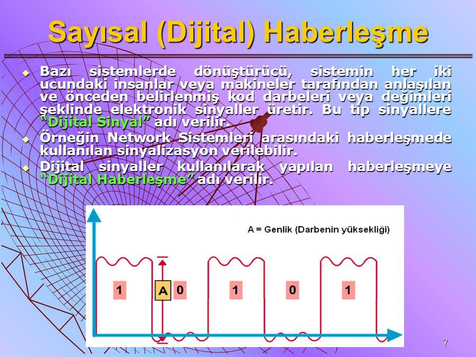 7 Sayısal (Dijital) Haberleşme  Bazı sistemlerde dönüştürücü, sistemin her iki ucundaki insanlar veya makineler tarafından anlaşılan ve önceden belir
