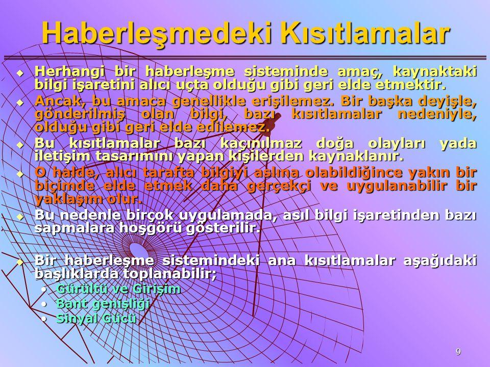 10 Gürültü ve Girişim  Modüle edilmiş bir işaret, iletim ortamında istenmeyen bozulmalara uğrar.
