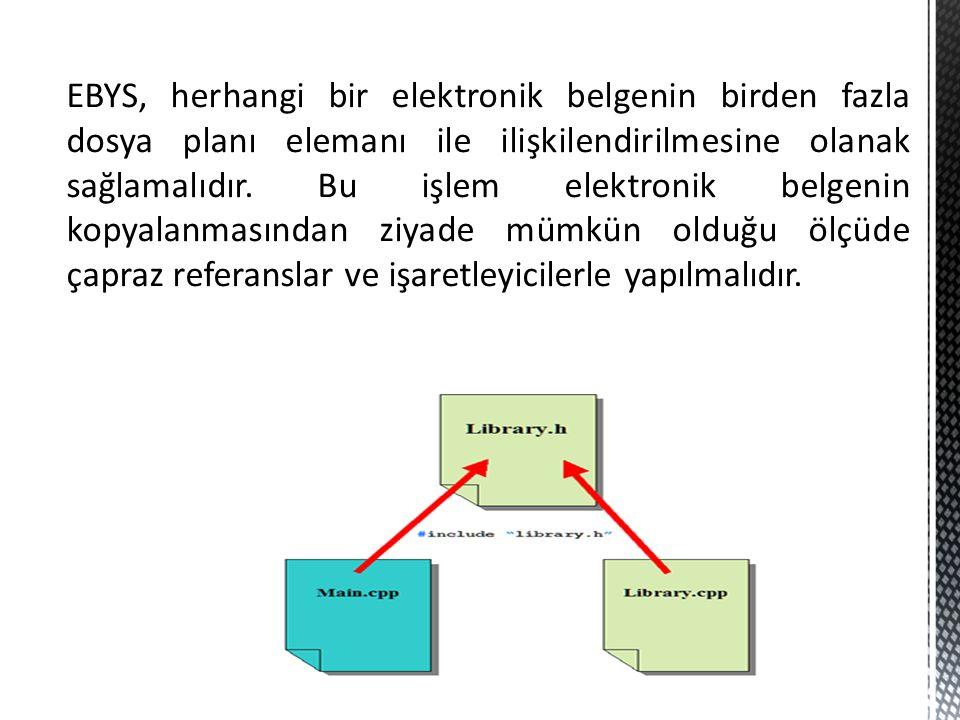 EBYS, herhangi bir elektronik belgenin birden fazla dosya planı elemanı ile ilişkilendirilmesine olanak sağlamalıdır. Bu işlem elektronik belgenin kop