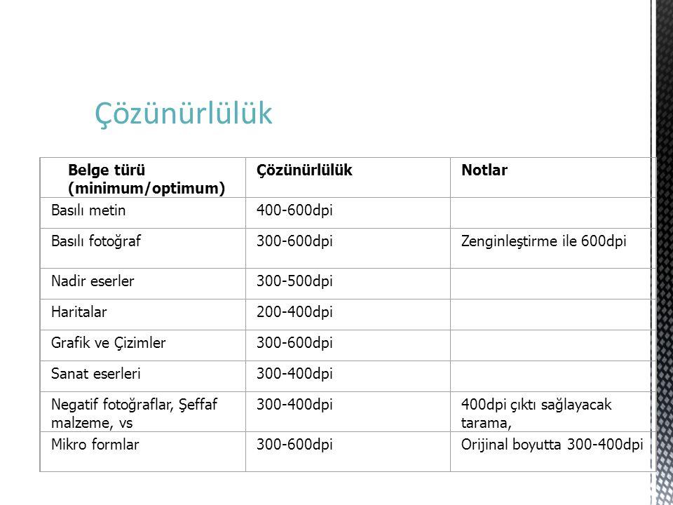 Çözünürlülük Belge türü (minimum/optimum) ÇözünürlülükNotlar Basılı metin400-600dpi Basılı fotoğraf300-600dpiZenginleştirme ile 600dpi Nadir eserler30