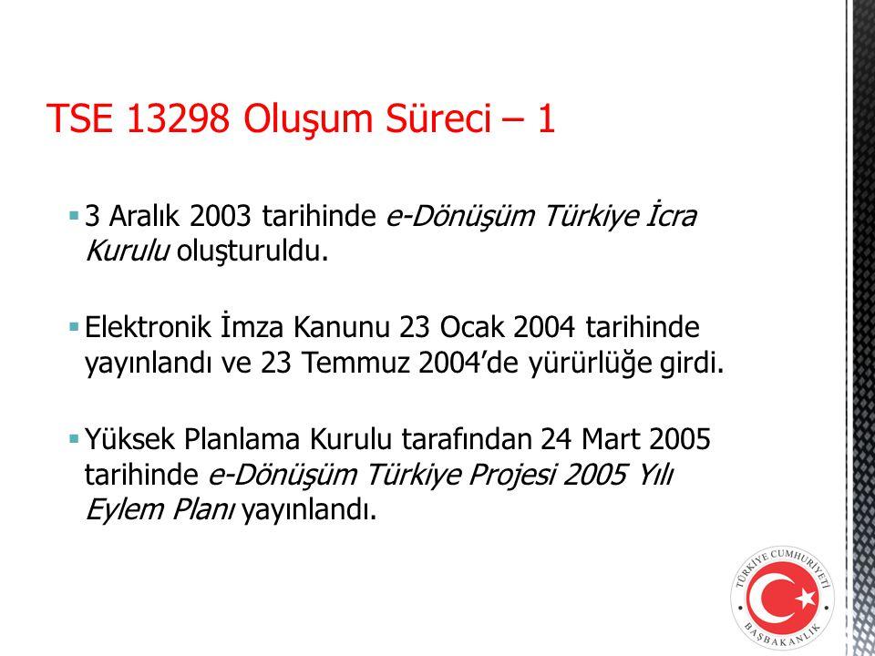 TSE 13298 Oluşum Süreci – 1  3 Aralık 2003 tarihinde e-Dönüşüm Türkiye İcra Kurulu oluşturuldu.  Elektronik İmza Kanunu 23 Ocak 2004 tarihinde yayın