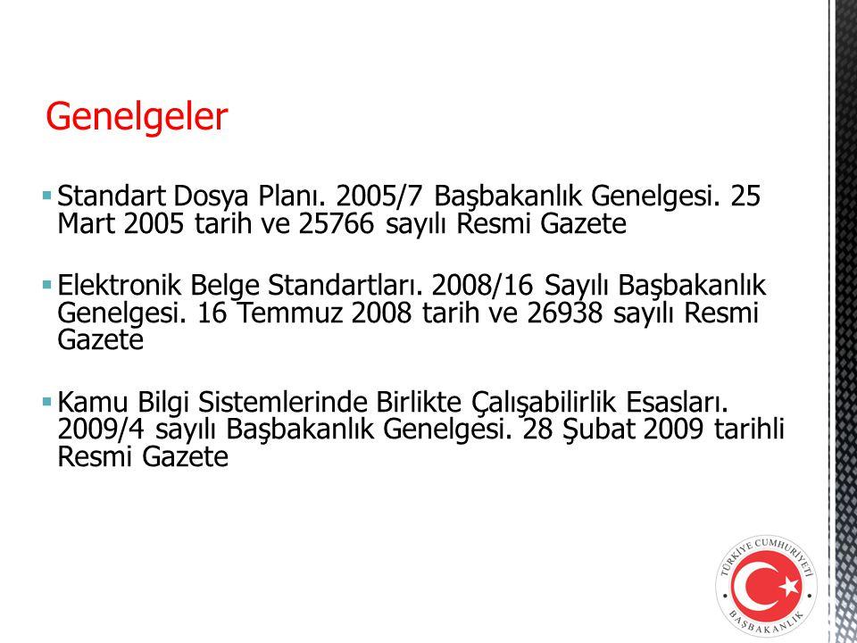 Genelgeler  Standart Dosya Planı. 2005/7 Başbakanlık Genelgesi. 25 Mart 2005 tarih ve 25766 sayılı Resmi Gazete  Elektronik Belge Standartları. 2008